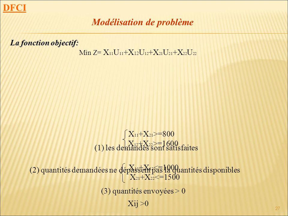 Modélisation de problème
