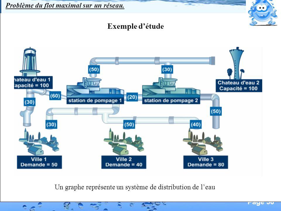 Définition du problème de flot maximal sur un réseau