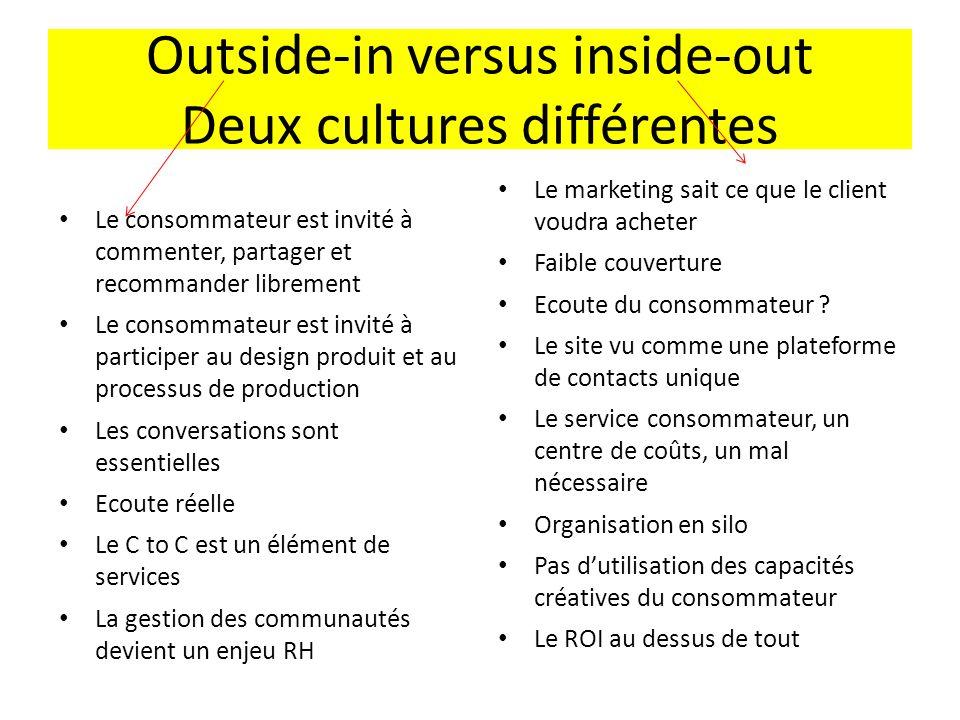 Outside-in versus inside-out Deux cultures différentes