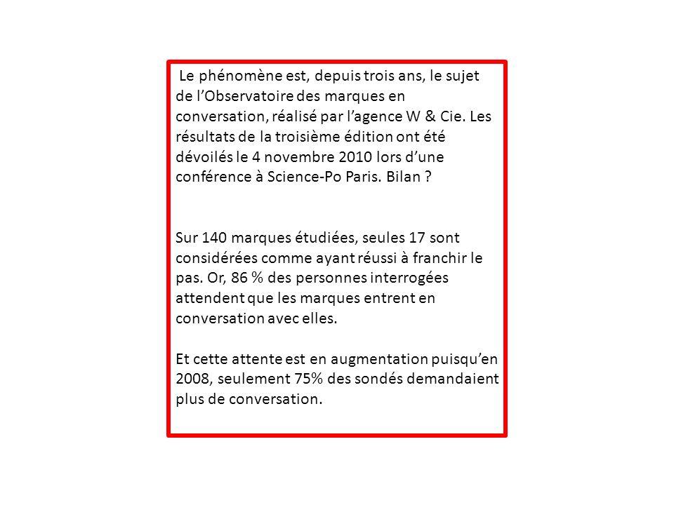 Le phénomène est, depuis trois ans, le sujet de l'Observatoire des marques en conversation, réalisé par l'agence W & Cie. Les résultats de la troisième édition ont été dévoilés le 4 novembre 2010 lors d'une conférence à Science-Po Paris. Bilan