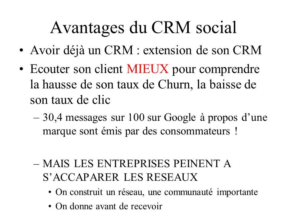Avantages du CRM social