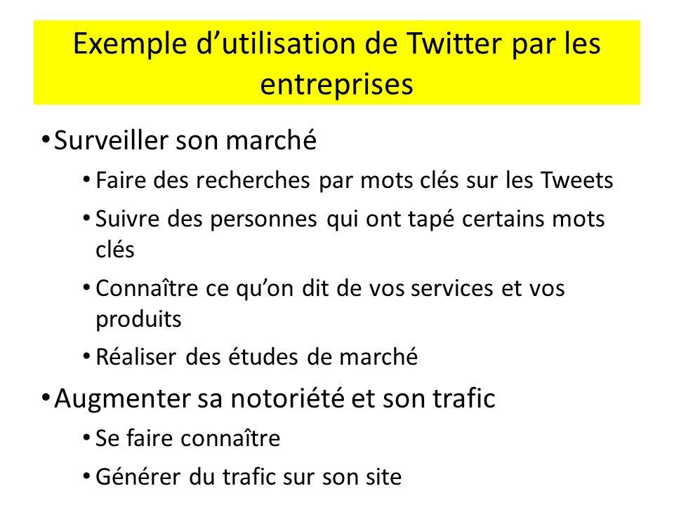Exemple d'utilisation de Twitter par les entreprises