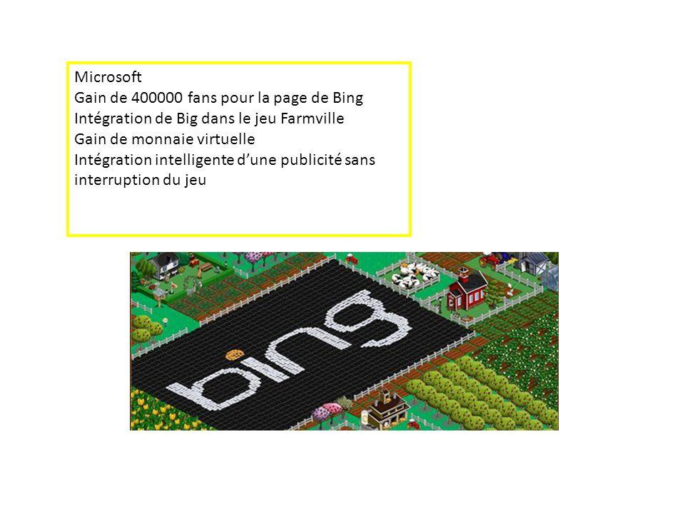 MicrosoftGain de 400000 fans pour la page de Bing. Intégration de Big dans le jeu Farmville. Gain de monnaie virtuelle.