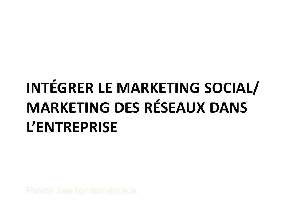 Intégrer le marketing social/ marketing des réseaux dans l'entreprise