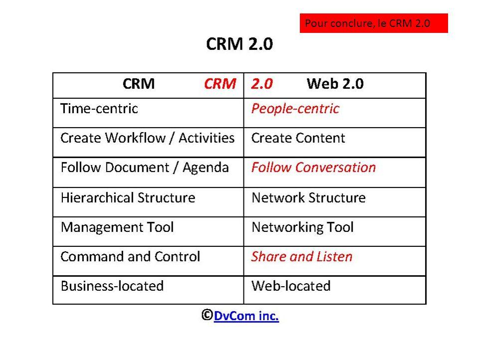 Pour conclure, le CRM 2.0