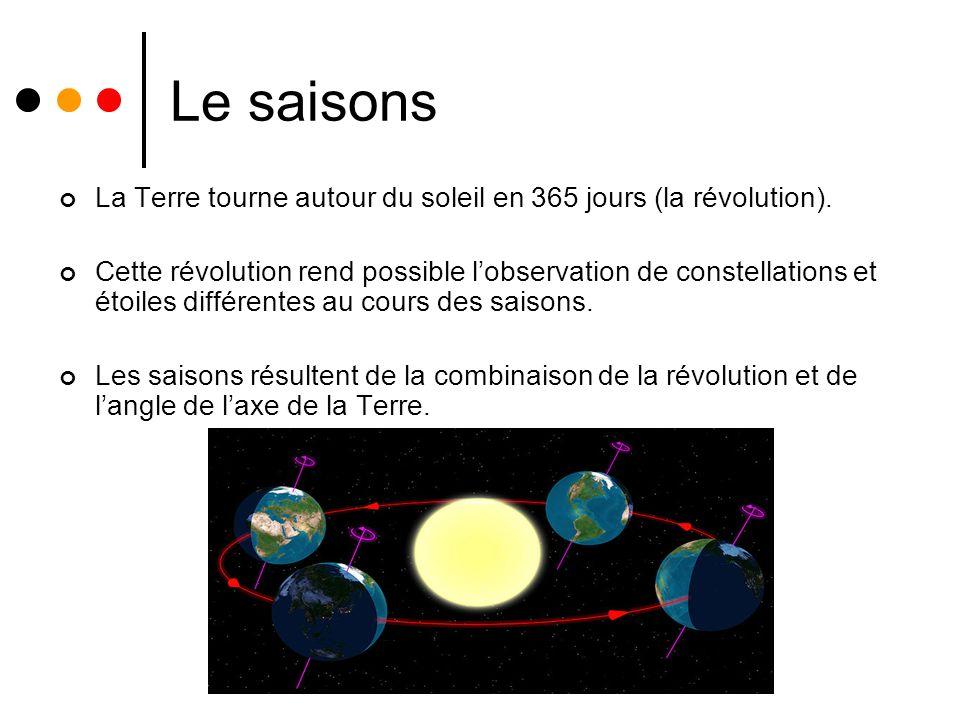 Le saisons La Terre tourne autour du soleil en 365 jours (la révolution).