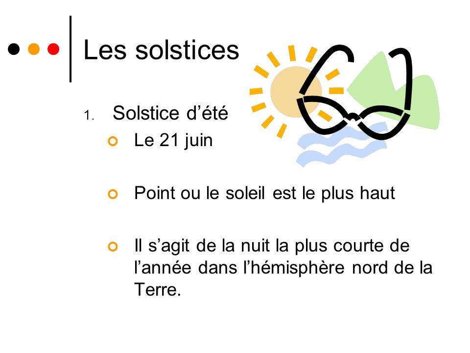Les solstices Solstice d'été Le 21 juin