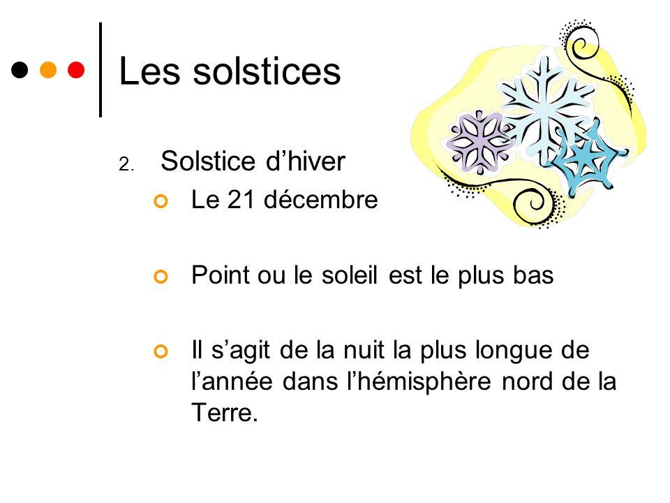 Les solstices Solstice d'hiver Le 21 décembre