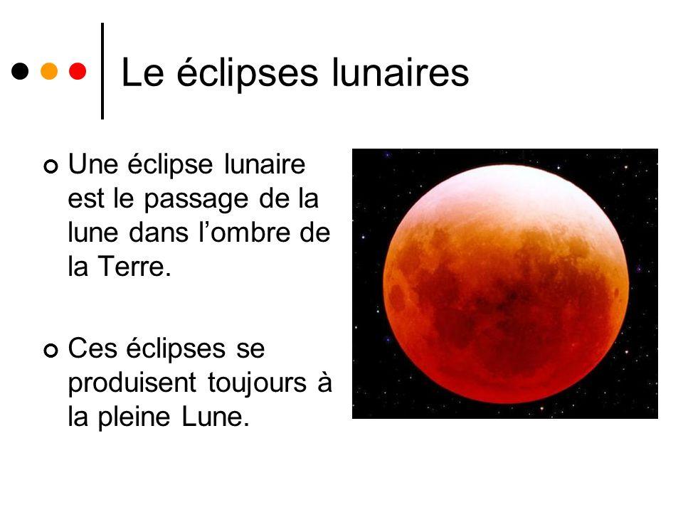 Le éclipses lunaires Une éclipse lunaire est le passage de la lune dans l'ombre de la Terre.