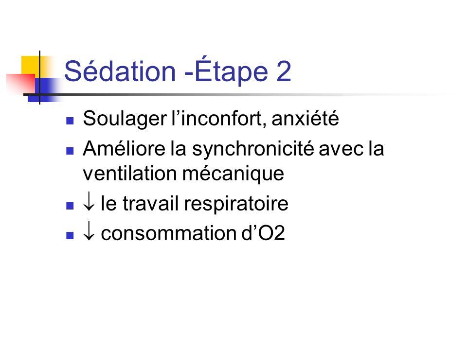 Sédation -Étape 2 Soulager l'inconfort, anxiété