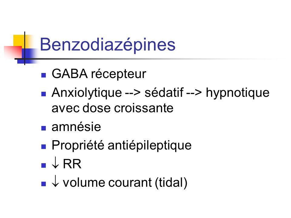 Benzodiazépines GABA récepteur