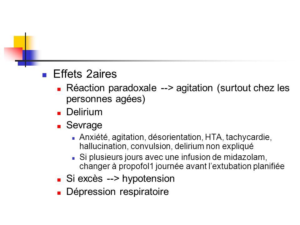 Effets 2aires Réaction paradoxale --> agitation (surtout chez les personnes agées) Delirium. Sevrage.