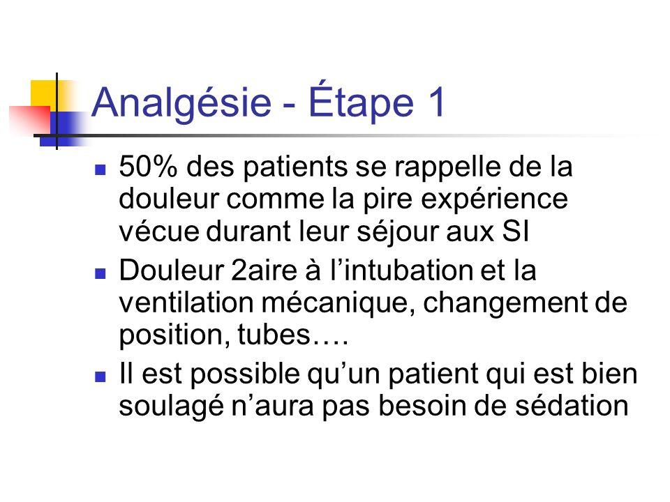 Analgésie - Étape 1 50% des patients se rappelle de la douleur comme la pire expérience vécue durant leur séjour aux SI.