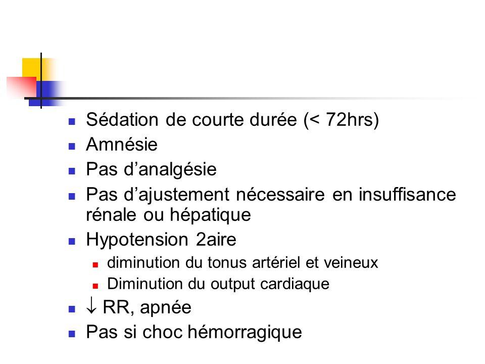 Sédation de courte durée (< 72hrs) Amnésie Pas d'analgésie