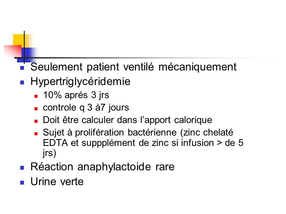 Seulement patient ventilé mécaniquement Hypertriglycéridemie