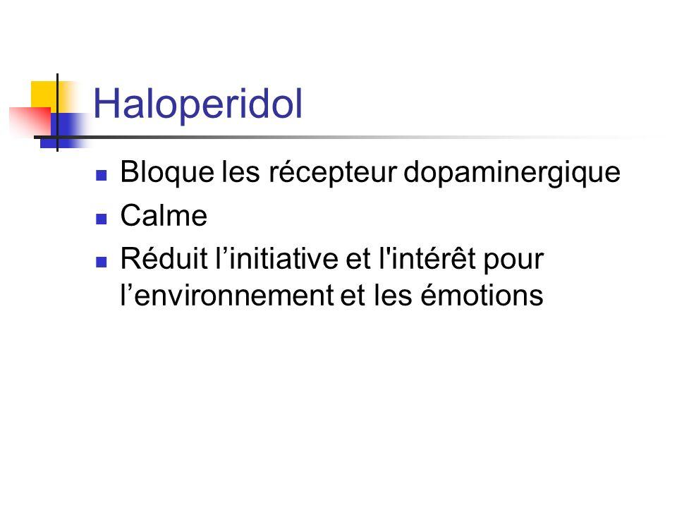 Haloperidol Bloque les récepteur dopaminergique Calme