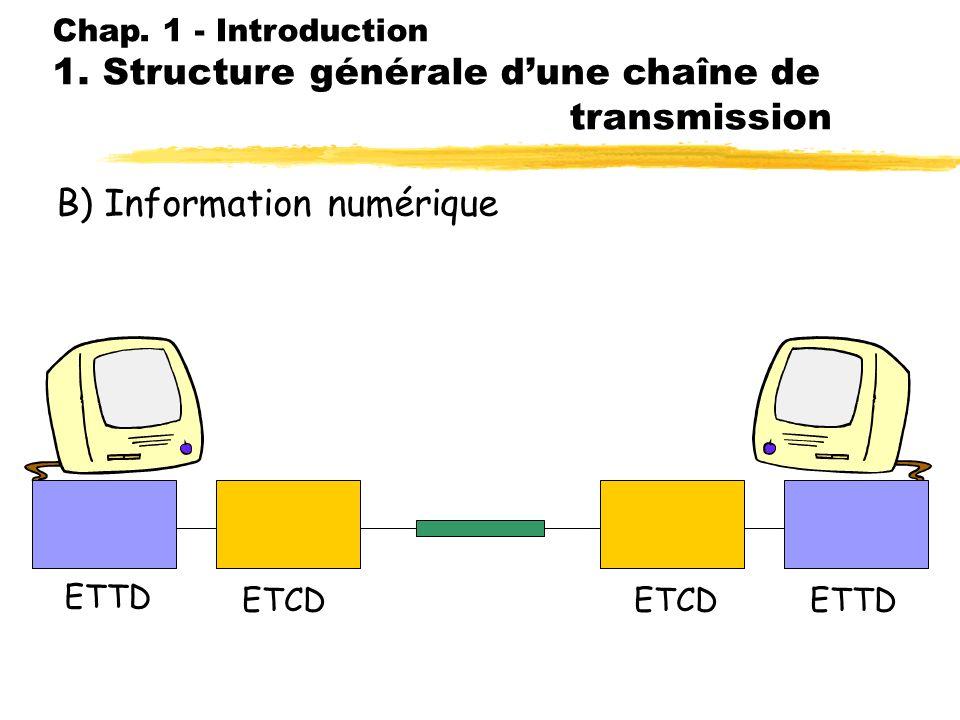 B) Information numérique