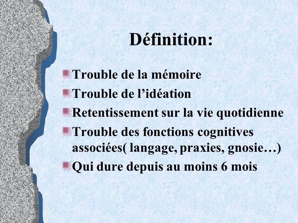 Définition: Trouble de la mémoire Trouble de l'idéation