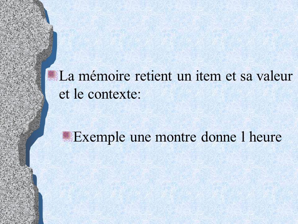 La mémoire retient un item et sa valeur et le contexte: