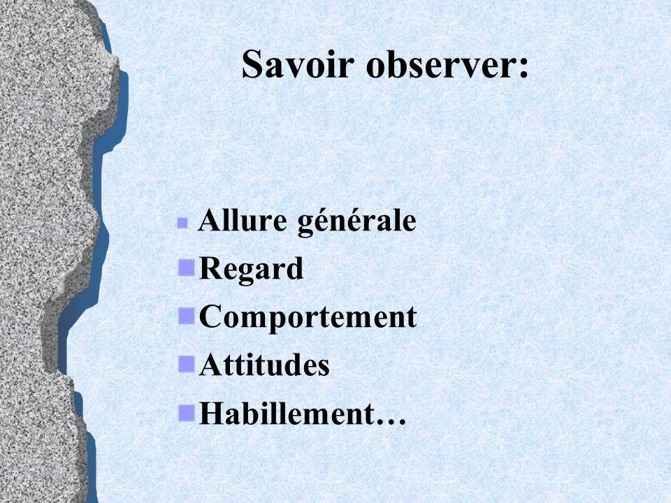 Savoir observer: Regard Comportement Attitudes Habillement…