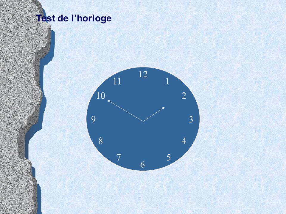 Test de l'horloge 12 3 2 1 4 5 6 7 8 11 10 9