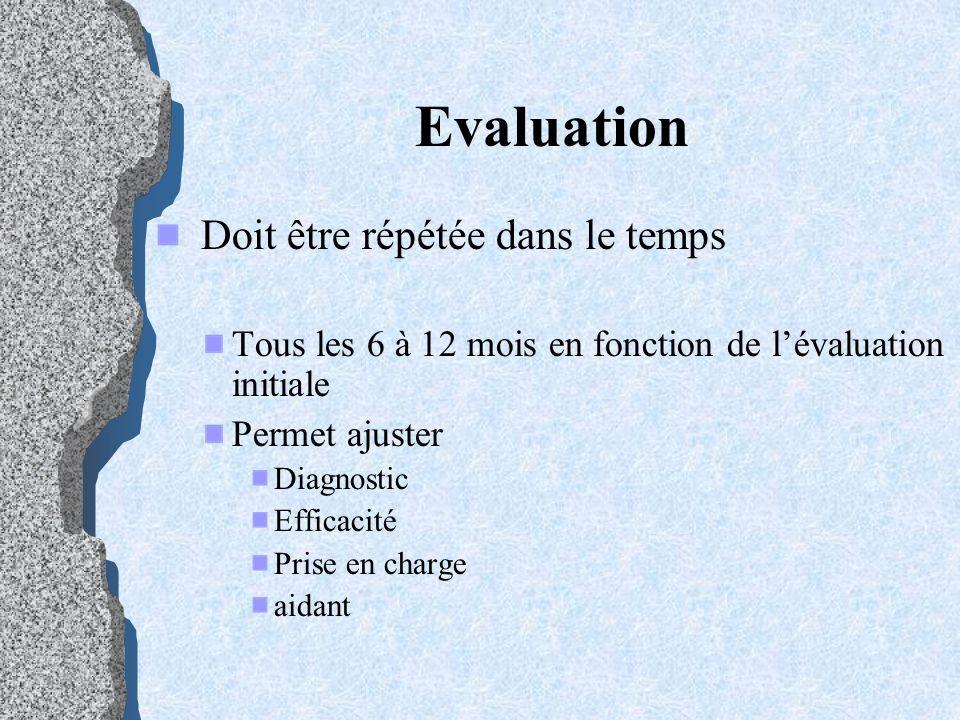 Evaluation Doit être répétée dans le temps