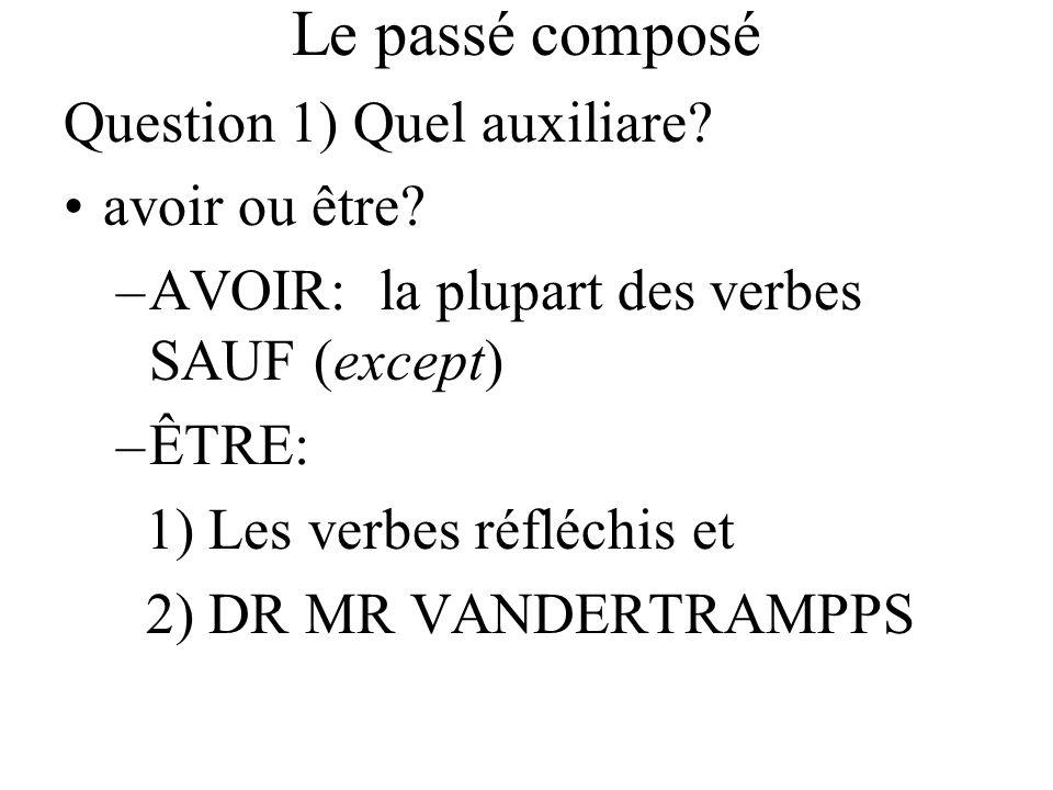 Le passé composé Question 1) Quel auxiliare avoir ou être