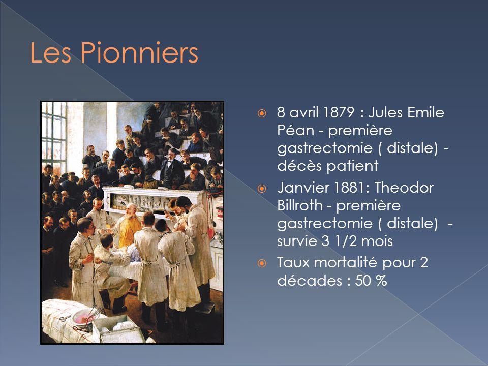 Les Pionniers 8 avril 1879 : Jules Emile Péan - première gastrectomie ( distale) - décès patient.