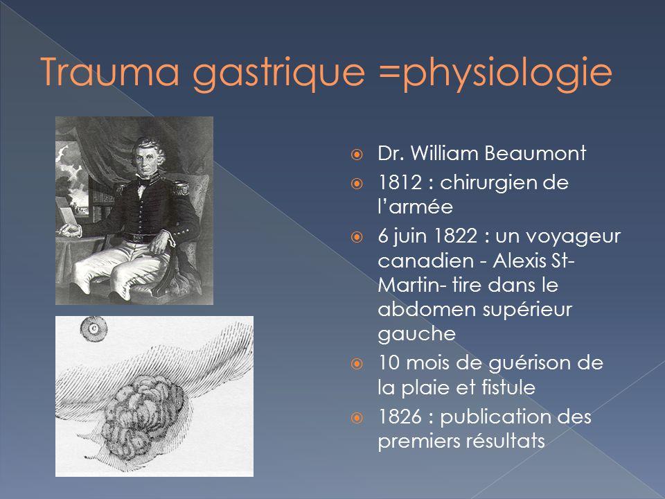 Trauma gastrique =physiologie