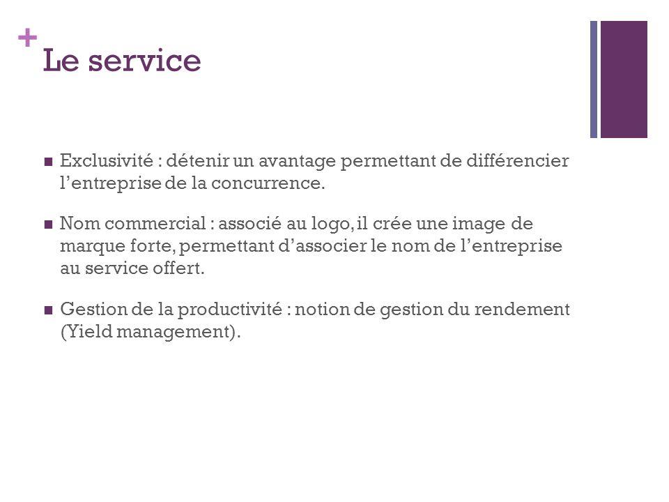 Le service Exclusivité : détenir un avantage permettant de différencier l'entreprise de la concurrence.