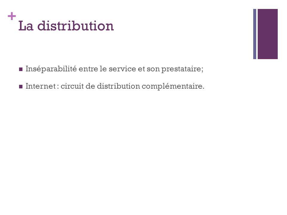 La distribution Inséparabilité entre le service et son prestataire;