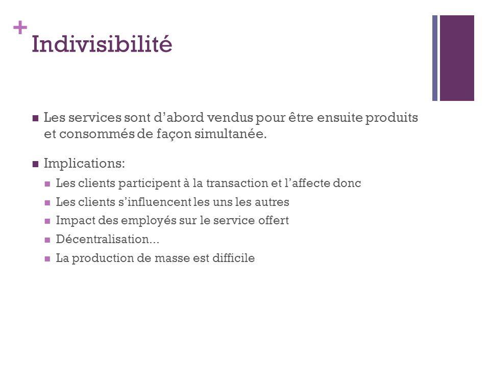 Indivisibilité Les services sont d'abord vendus pour être ensuite produits et consommés de façon simultanée.
