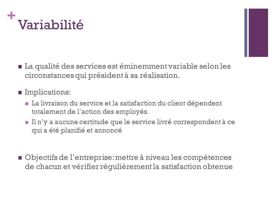 Variabilité La qualité des services est éminemment variable selon les circonstances qui président à sa réalisation.