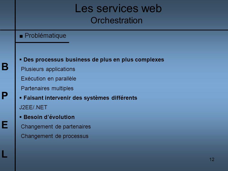 Les services web B P E L Orchestration Problématique