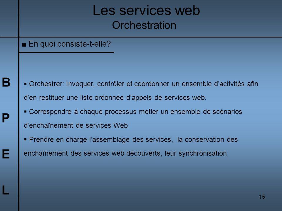 Les services web B P E L Orchestration En quoi consiste-t-elle