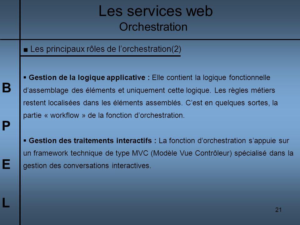 Les services web B P E L Orchestration