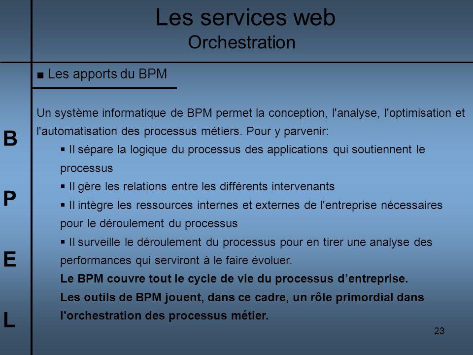 Les services web B P E L Orchestration Les apports du BPM