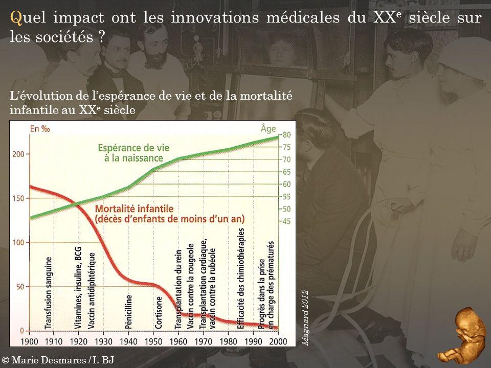 Quel impact ont les innovations médicales du XXe siècle sur les sociétés