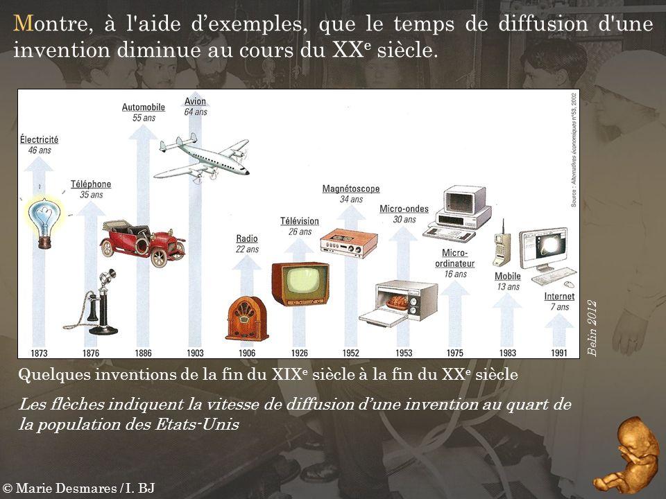 Montre, à l aide d'exemples, que le temps de diffusion d une invention diminue au cours du XXe siècle.