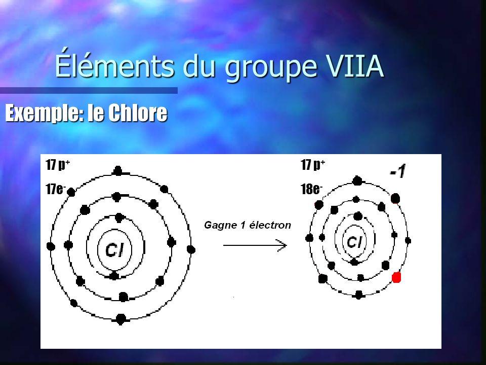 Éléments du groupe VIIA