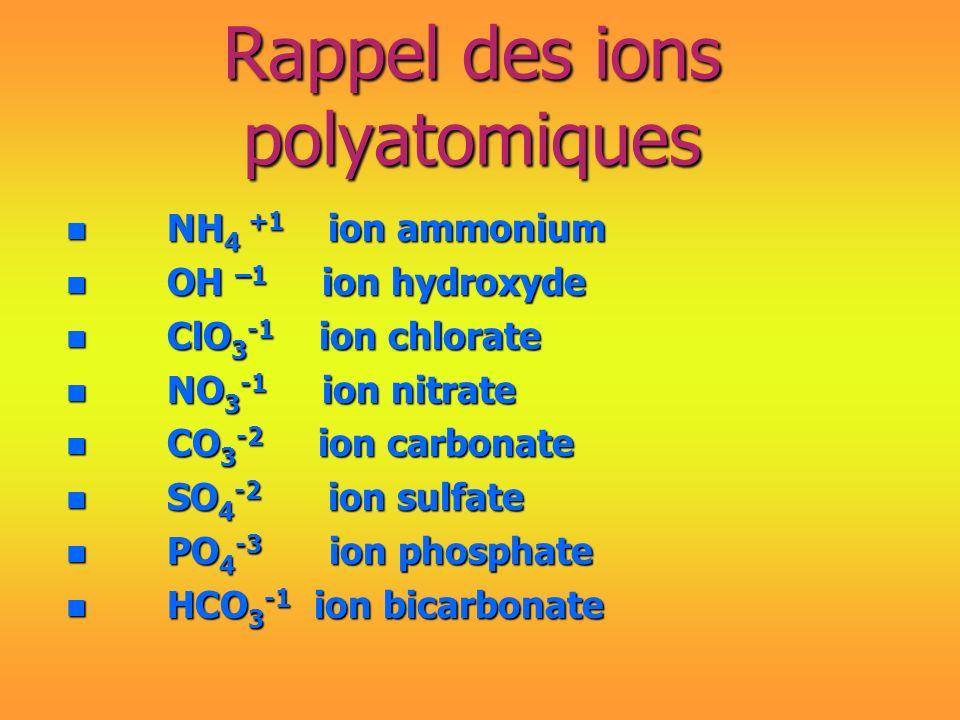 Rappel des ions polyatomiques