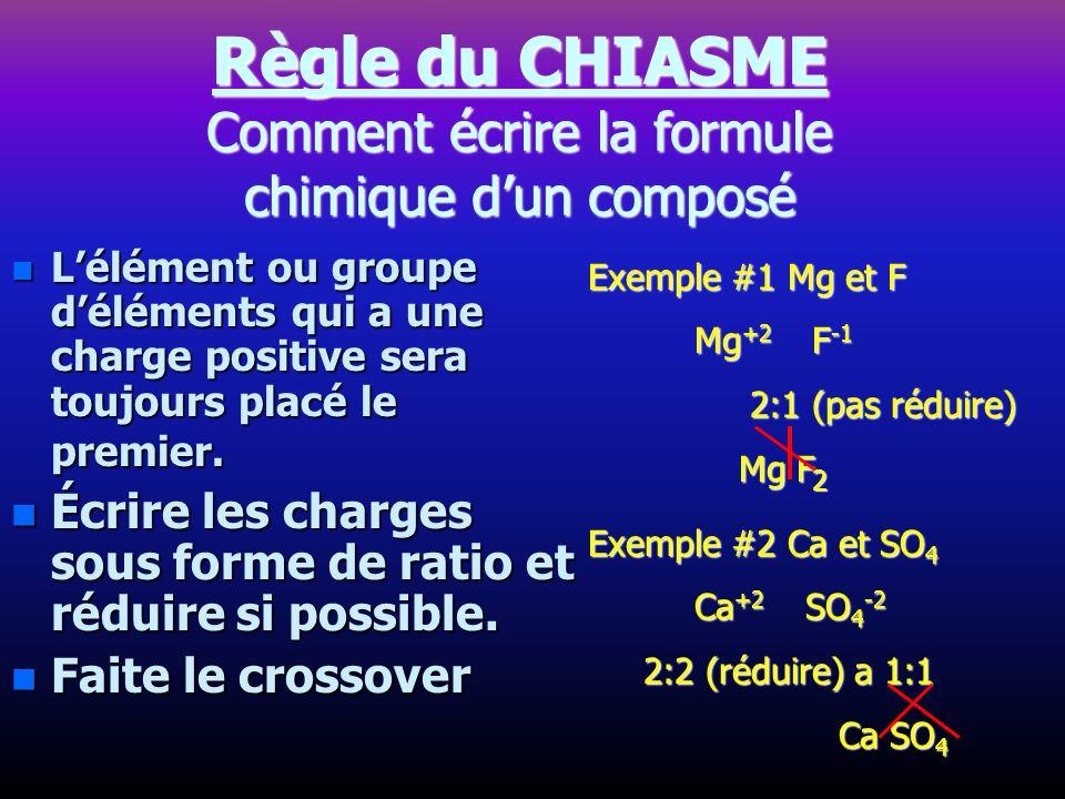 Règle du CHIASME Comment écrire la formule chimique d'un composé
