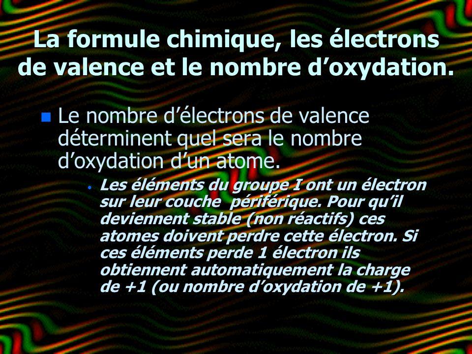 La formule chimique, les électrons de valence et le nombre d'oxydation.