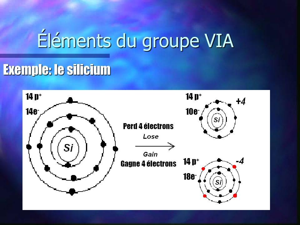 Éléments du groupe VIA Exemple: le silicium 14 p+ 14e- 14 p+ 10e-