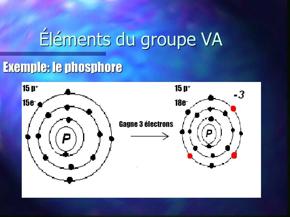 Éléments du groupe VA Exemple: le phosphore 15 p+ 15e- 15 p+ 18e-