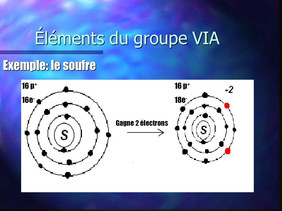 Éléments du groupe VIA Exemple: le soufre 16 p+ 16e- 16 p+ 18e-