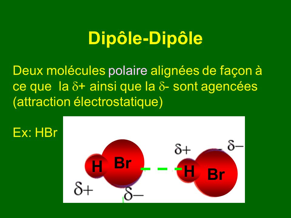 Dipôle-Dipôle Deux molécules polaire alignées de façon à ce que la d+ ainsi que la d- sont agencées (attraction électrostatique)