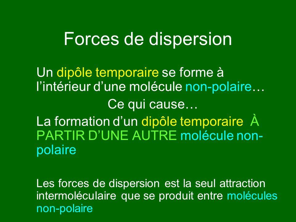 Forces de dispersion Un dipôle temporaire se forme à l'intérieur d'une molécule non-polaire… Ce qui cause…