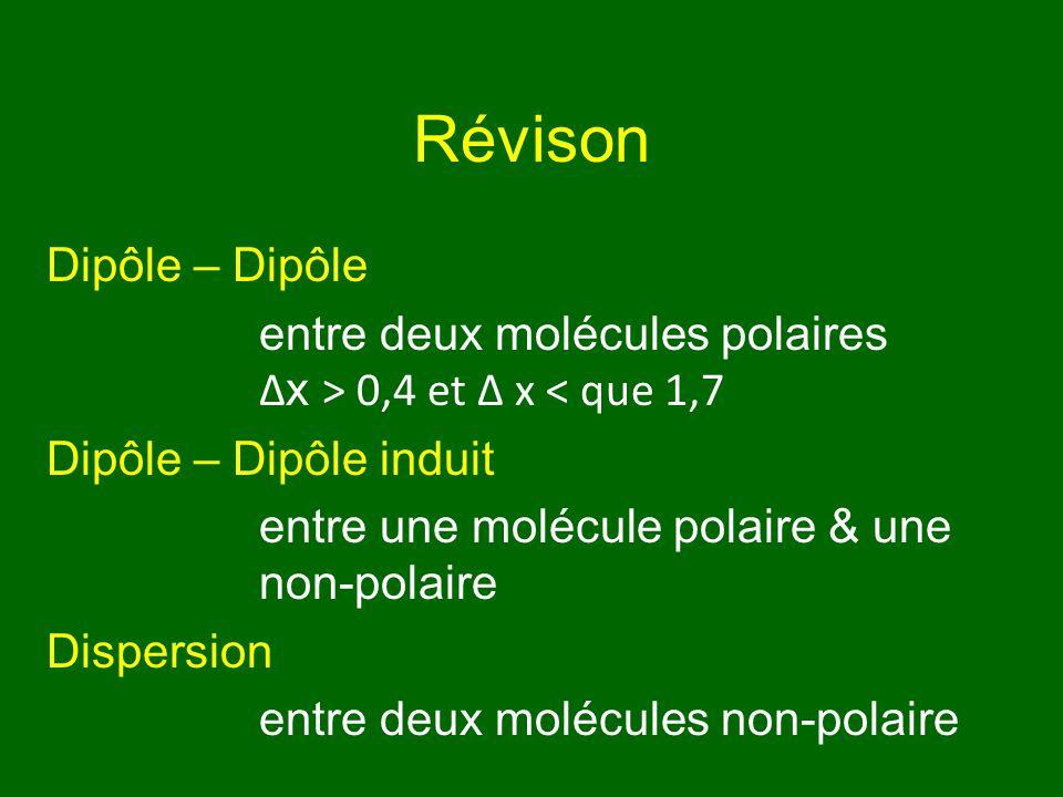 Révison Dipôle – Dipôle