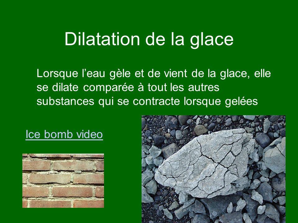 Dilatation de la glace